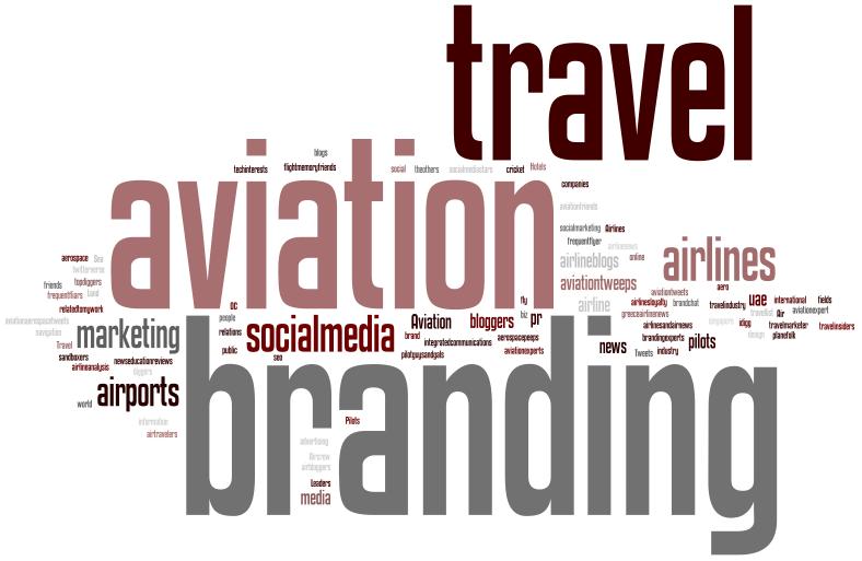 marketing viaggi in aereo compagnie aeree