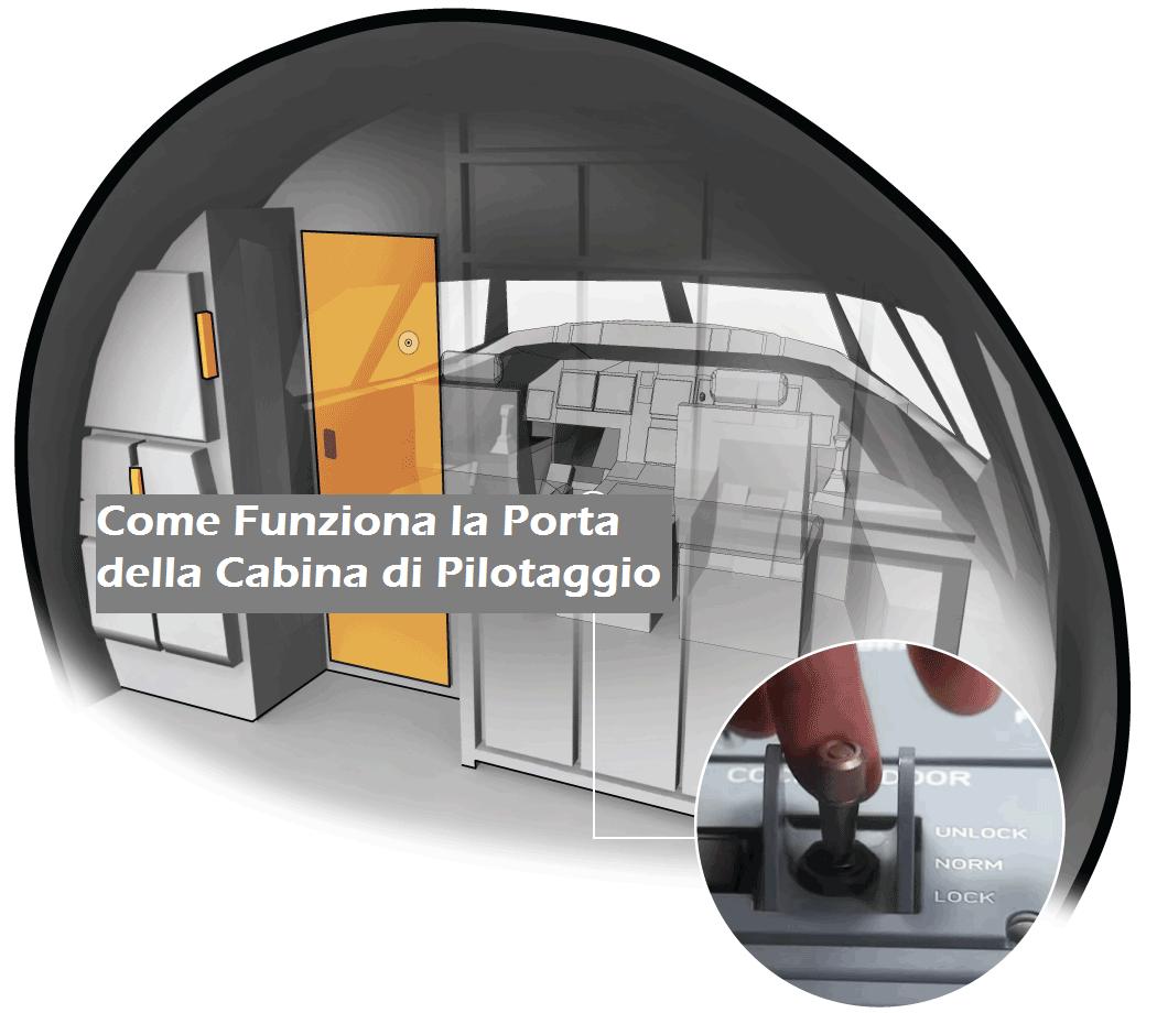 Come funziona la porta della cabina di pilotaggio for Pulitore di cabina