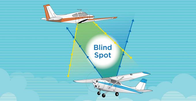 Zone cieche in aereo